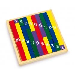 Bâtons de calcul en carré